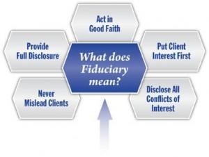 Fiduciary_Mean